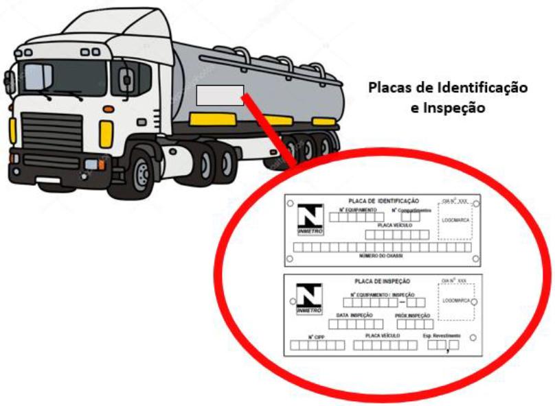 03404ccccbae ... de Identificação e Inspeção devem ser afixadas em suporte porta placa  do tanque posicionado na dianteira do lado esquerdo (lado do condutor do  veículo).
